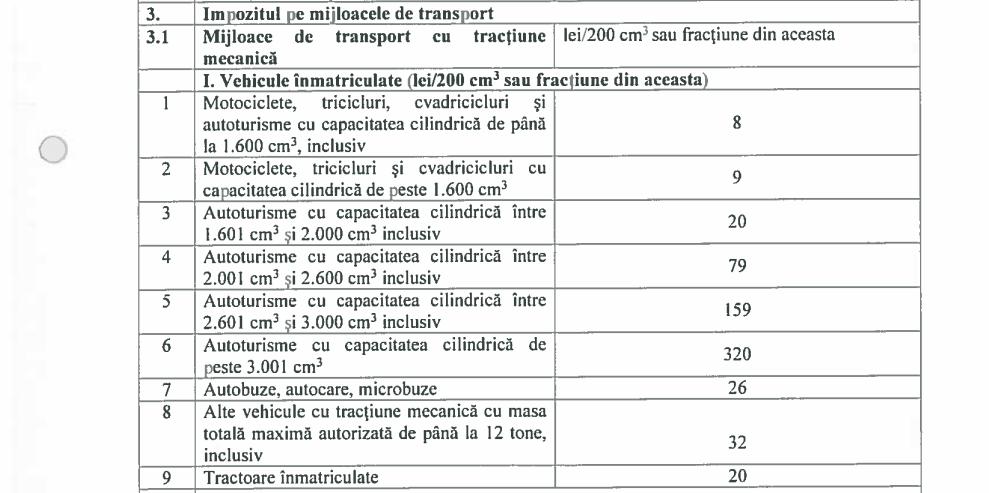 impozitul auto 2021