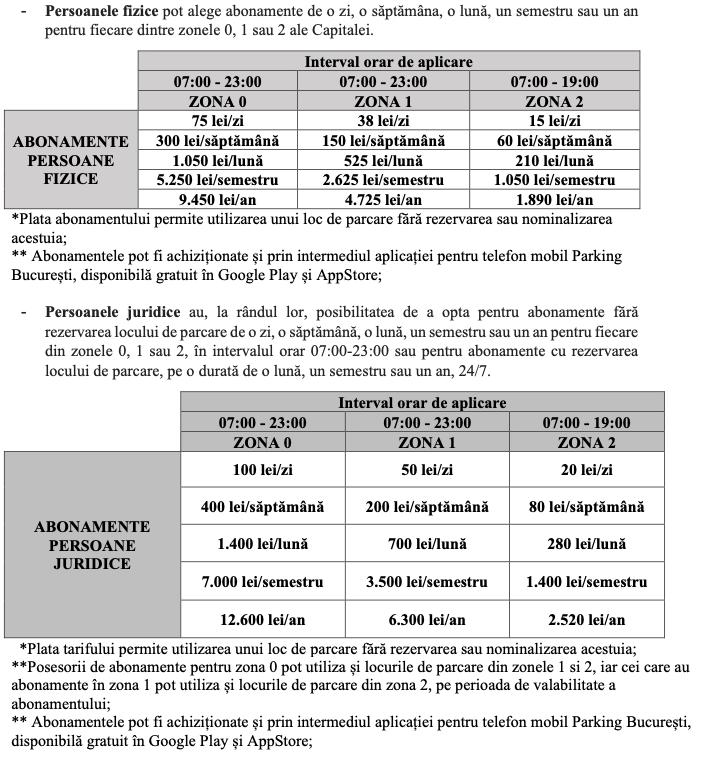 tarife parcare publica Bucuresti
