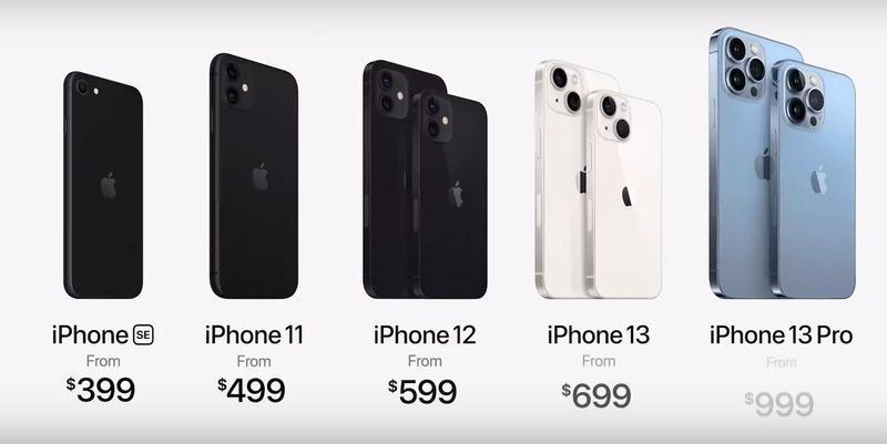 preturi iphone 13